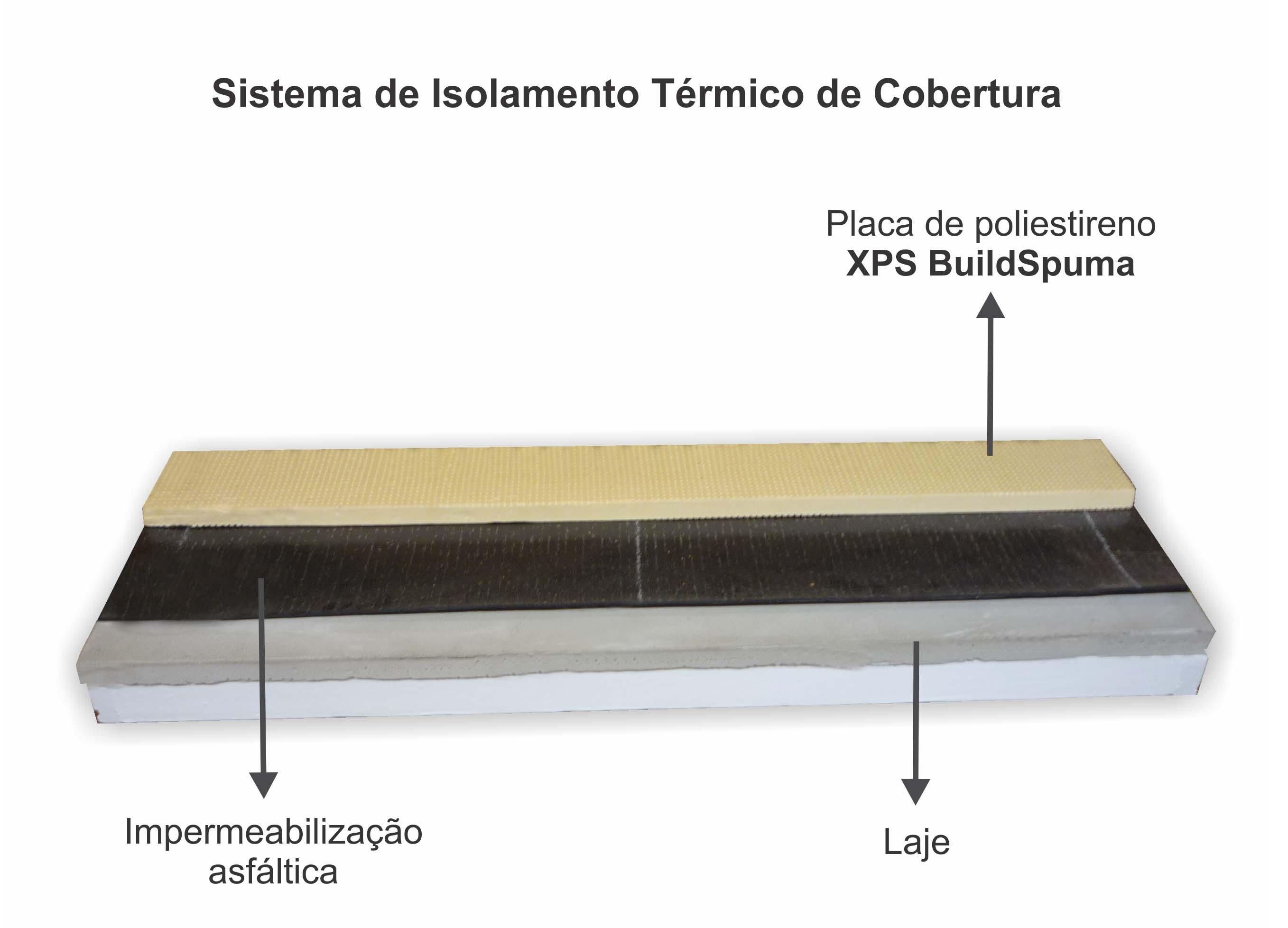 Isolamento t rmico xps buildspuma show pagina - Placa de poliestireno ...
